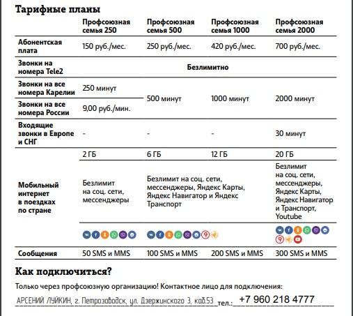 tarifnyj-plan